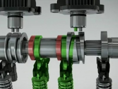 """La technologie de """"cylindres à la demande"""""""