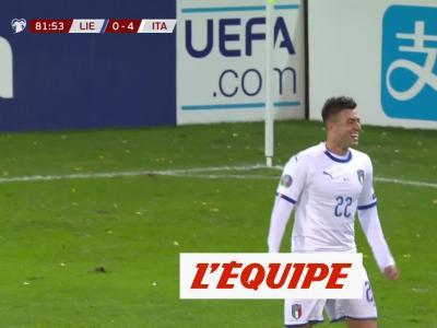 Tous les buts de Liechtenstein - Italie - Foot - Qualif. Euro