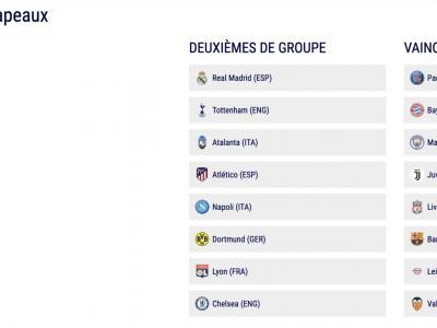 Emission spéciale Tirage au sort de la Ligue des Champions