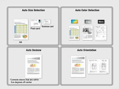 Fujitsu : scanner ScanSnap S1100 Deluxe