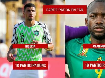 Nigeria - Cameroun : le 8e de finale de la CAN 2019 en chiffres