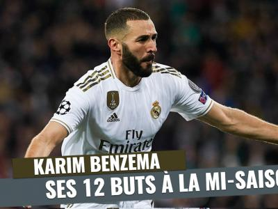 LaLiga : Les 12 buts de Benzema sur la phase aller
