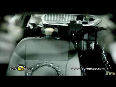 Crash Tests : Ford Focus