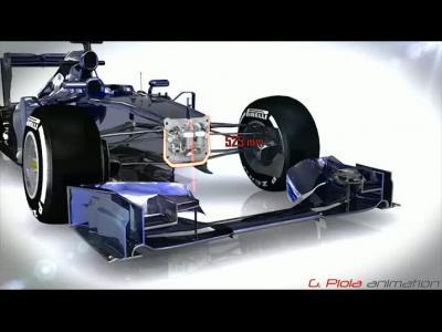 Formule 1 : ce qui change en 2014
