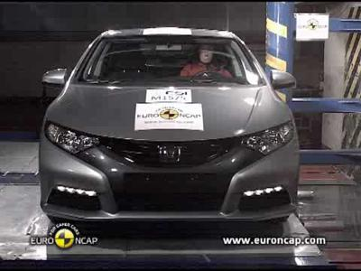 Crash Tests : Honda Civic