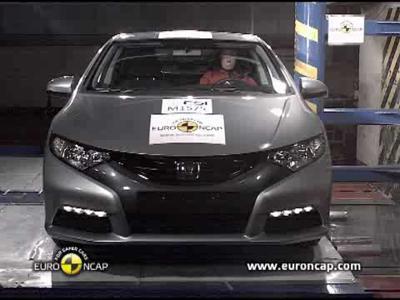 Crash Tests : Honda Civic