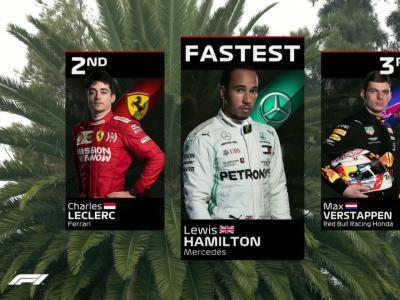 Grand Prix du Mexique de F1 : les résultats de la 1ère séance d'essais libres