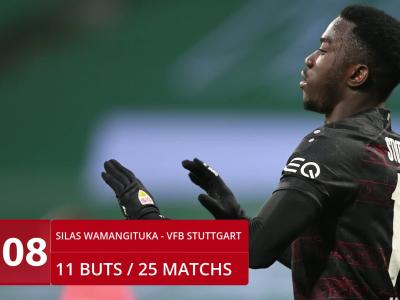 Bundesliga 2020 / 2021 : Top 10 des meilleurs buteurs