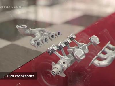Comment fonctionne le moteur V8 de la Ferrari 488 GTB?