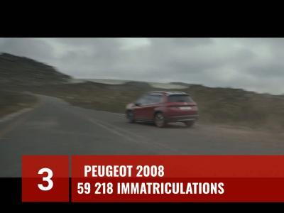 Renault, Peugeot, Dacia, VW... quels sont les SUV les plus populaires en France en 2019