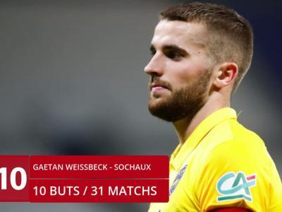 Ligue 2 2019 / 2020 : Top 10 des meilleurs buteurs