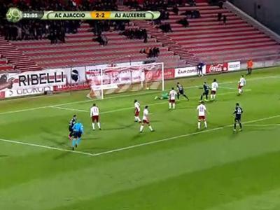Ligue 2 : les 21 buts de la soirée de la 24e journée !