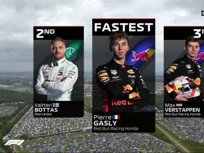 GP de Grande-Bretagne de F1 : les résultats de la 1ère séance d'essais libres
