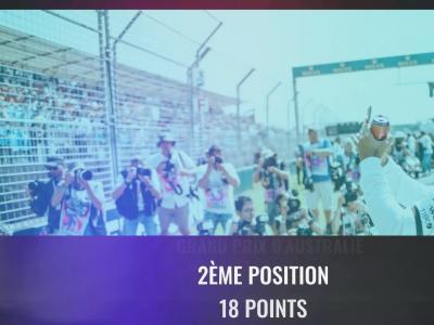 Formule 1 : les résultats de Lewis Hamilton pour la saison 2019