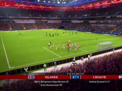 Islande - Croatie : notre simulation sur FIFA 18