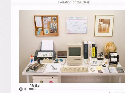 Votre bureau de 1980 à aujourd'hui.