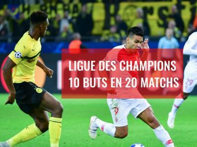 Transferts - Monaco : le bilan de Radamel Falcao en chiffres