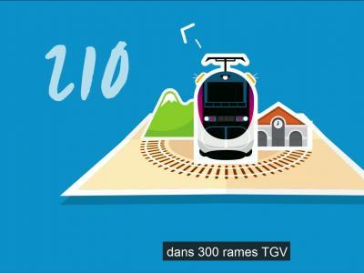 Le wifi dans le TGV : comment ça marche ?