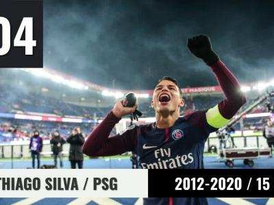 OM - PSG : top 10 des joueurs les plus capés du Classico