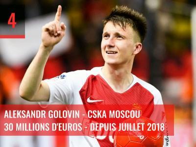Transferts - AS Monaco : Top 10 des recrues les plus chères