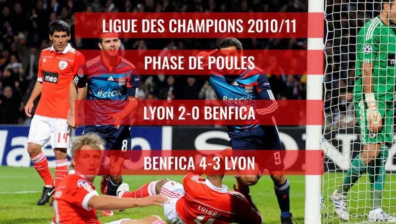 Benfica Lisbonne - Olympique Lyonnais : l'historique des confrontations en Coupe d'Europe