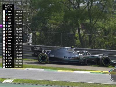 Grand Prix du Brésil de F1 : l'abandon de Bottas