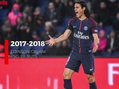 Ligue 1 : les meilleurs buteurs de 2008 à 2018