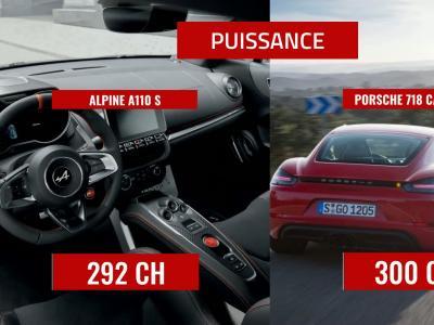 Alpine A110S vs Porsche 718 Cayman T : le comparatif en chiffres