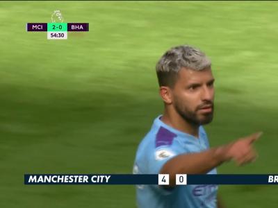 Le résumé de Manchester City / Brighton