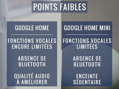 Google Home vs Google Home Mini : quelle enceinte intelligente choisir ?