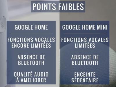 Google Home vs Google Home Mini : quelle enceinte intelligente choisir ?