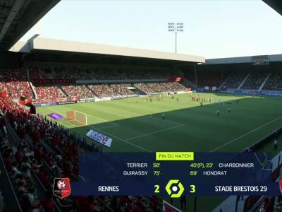 Rennes - Brest : notre simulation FIFA 21 (L1 - 9e journée)
