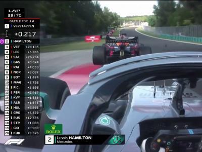 Duel tendu entre Verstappen et Hamilton