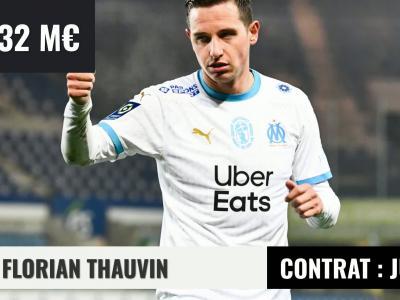 Top 10 : les joueurs les mieux côtés à l'Olympique de Marseille