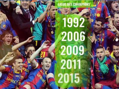 FC Barcelone : le palmarès complet