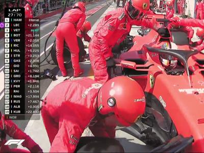 GP du Canada de F1 : l'arrêt au stand de Vettel (Ferrari)