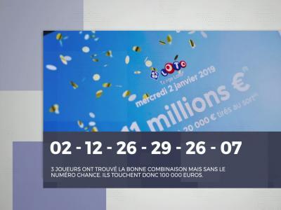 Loto du 2 janvier 2019 : les résultats du tirage