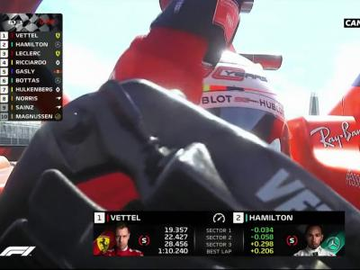 Formule 1 - GP du Canada : la pole pour Vettel