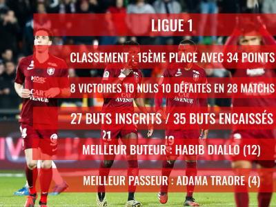 FC Metz : Le bilan comptable de la saison 2019 / 2020