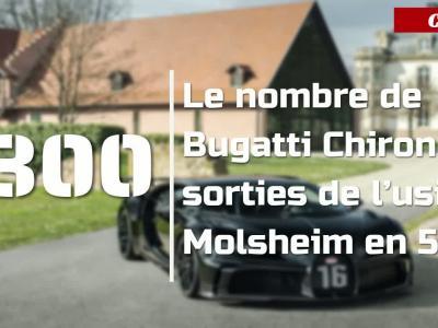 Autonews Daily #30 : l'actu auto de la semaine en vidéo