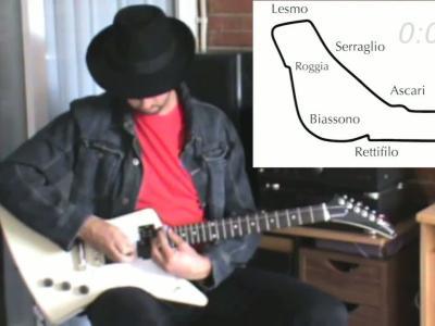 Le V10 d'une F1 reproduit à la guitare électrique