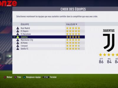Ligue des Champions : On a simulé le tirage au sort