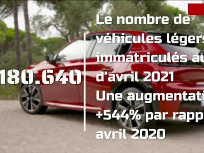 Autonews Daily #35 : l'actu auto de la semaine en vidéo
