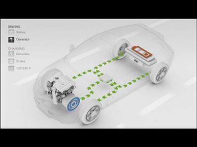 Volvo concept car electrique