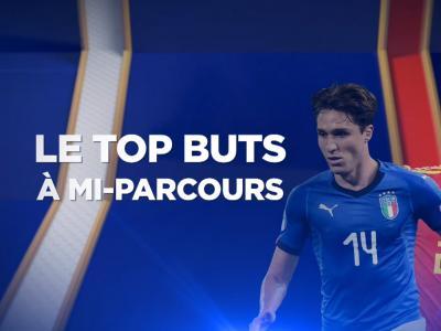 Euro Espoirs 2019: les plus beaux buts du 1er tour