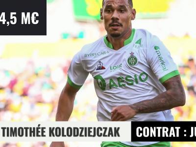 Top 10 : les joueurs les mieux côtés de l'AS Saint-Etienne
