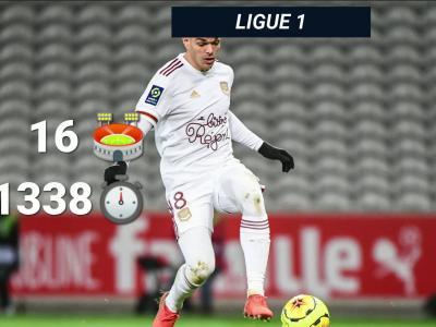 Hatem Ben Arfa : ses stats de la saison 2020 / 2021 avec Bordeaux