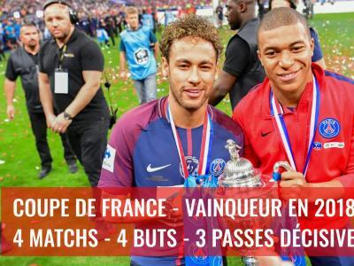 Neymar sur le départ : les chiffres de ses deux saisons au PSG