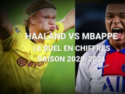 Mbappé - Haaland : le duel en chiffres